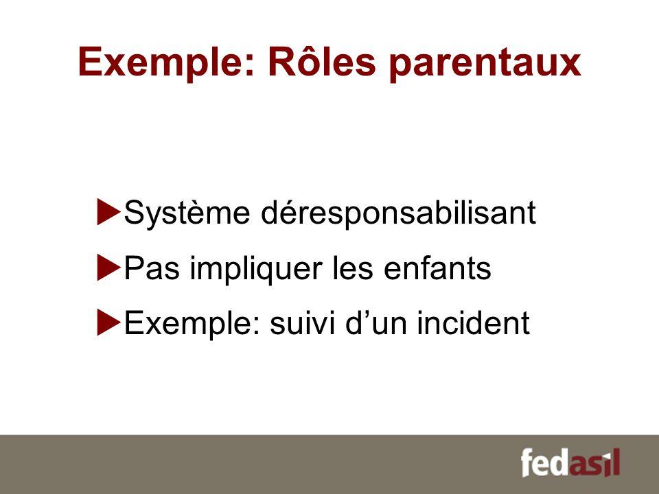Exemple: Rôles parentaux Système déresponsabilisant Pas impliquer les enfants Exemple: suivi dun incident