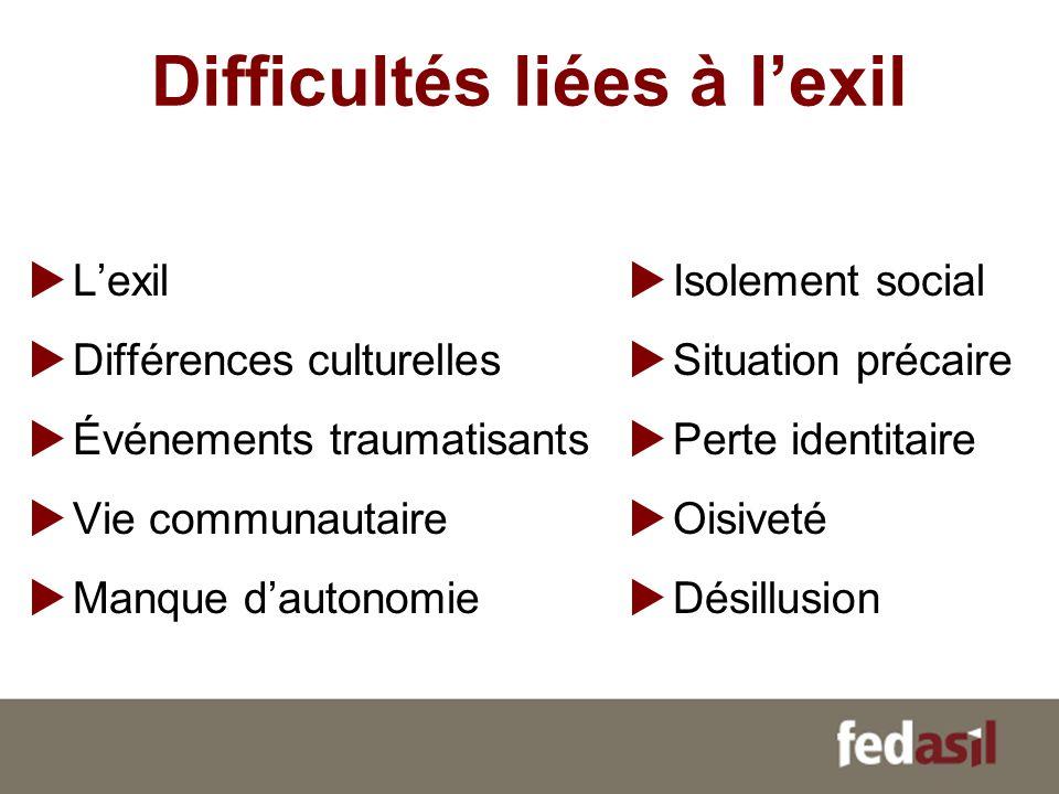 Difficultés liées à lexil Lexil Différences culturelles Événements traumatisants Vie communautaire Manque dautonomie Isolement social Situation précai