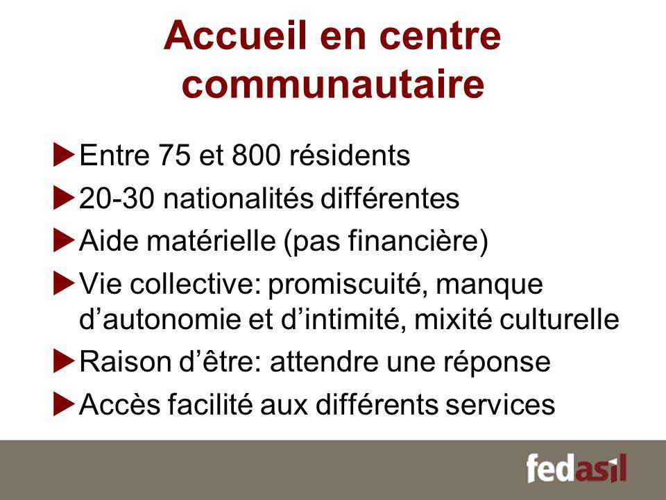 Accueil en centre communautaire Entre 75 et 800 résidents 20-30 nationalités différentes Aide matérielle (pas financière) Vie collective: promiscuité,