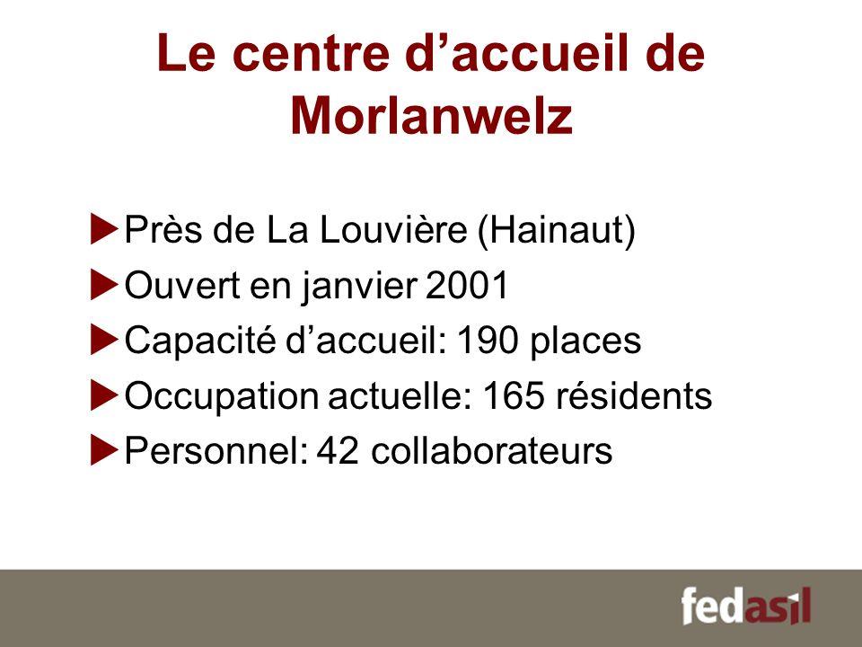 Le centre daccueil de Morlanwelz Près de La Louvière (Hainaut) Ouvert en janvier 2001 Capacité daccueil: 190 places Occupation actuelle: 165 résidents