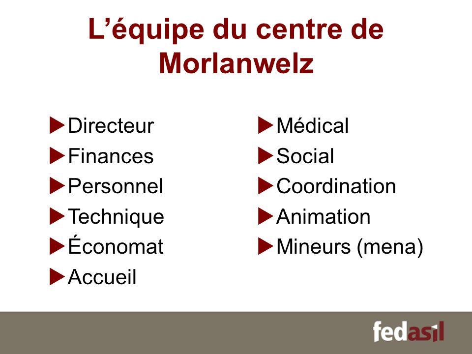 Léquipe du centre de Morlanwelz Directeur Finances Personnel Technique Économat Accueil Médical Social Coordination Animation Mineurs (mena)