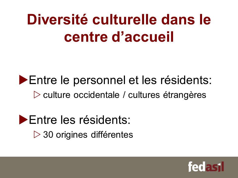Diversité culturelle dans le centre daccueil Entre le personnel et les résidents: culture occidentale / cultures étrangères Entre les résidents: 30 or