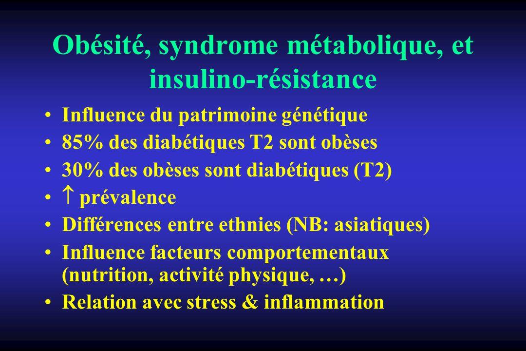Obésité, syndrome métabolique, et insulino-résistance Influence du patrimoine génétique 85% des diabétiques T2 sont obèses 30% des obèses sont diabétiques (T2) prévalence Différences entre ethnies (NB: asiatiques) Influence facteurs comportementaux (nutrition, activité physique, …) Relation avec stress & inflammation