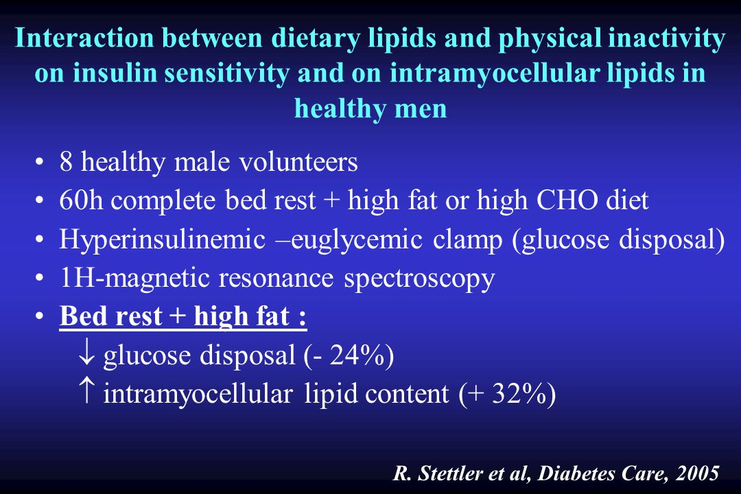 Interaction between dietary lipids and physical inactivity on insulin sensitivity and on intramyocellular lipids in healthy men 8 healthy male volunteers 60h complete bed rest + high fat or high CHO diet Hyperinsulinemic –euglycemic clamp (glucose disposal) 1H-magnetic resonance spectroscopy Bed rest + high fat : glucose disposal (- 24%) intramyocellular lipid content (+ 32%) R.