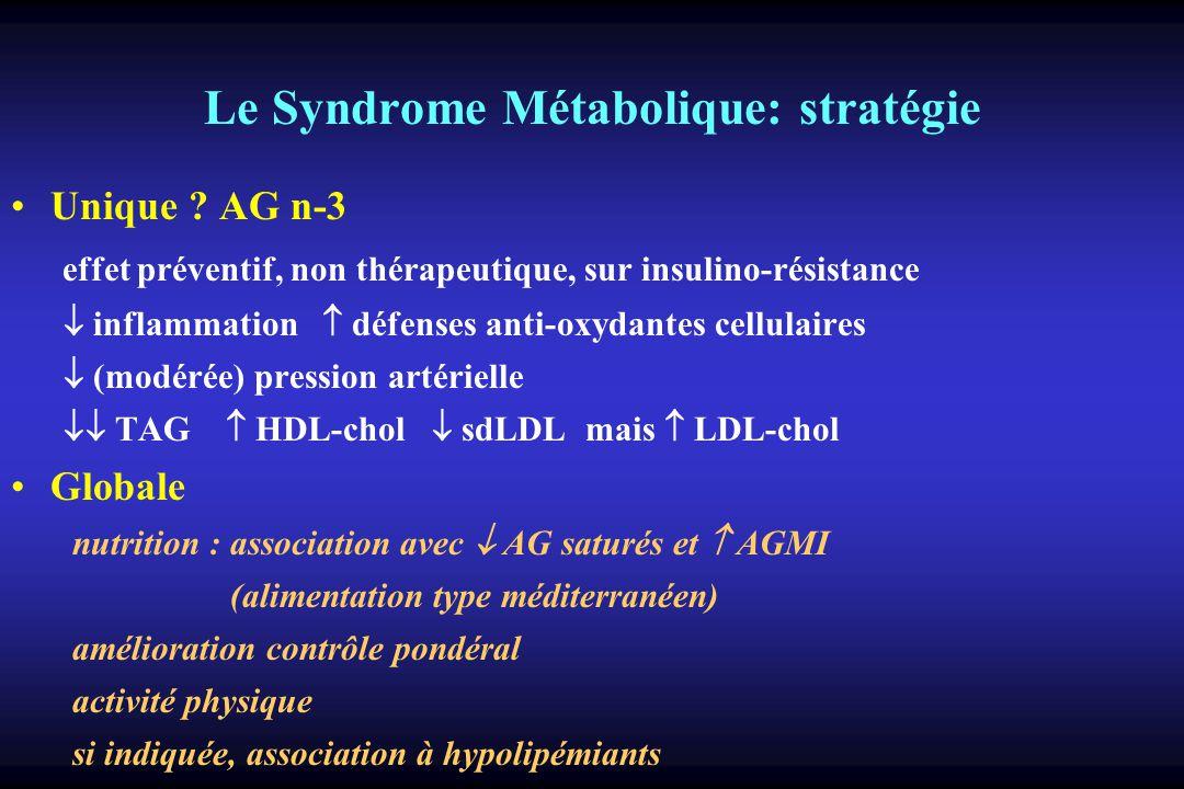 Le Syndrome Métabolique: stratégie Unique .