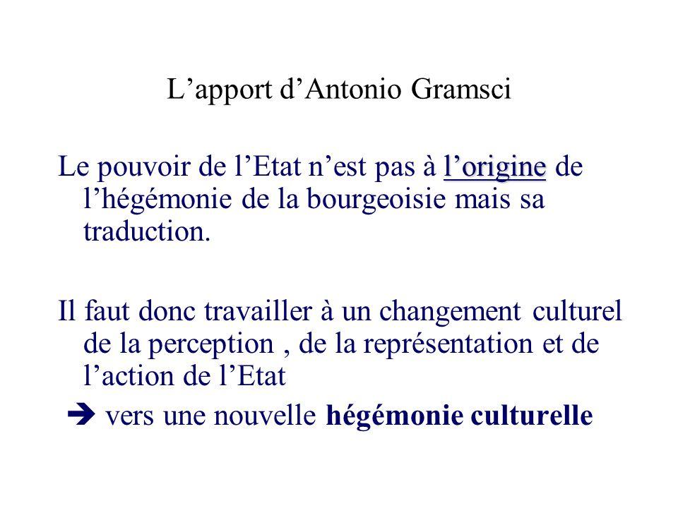 Lapport dAntonio Gramsci lorigine Le pouvoir de lEtat nest pas à lorigine de lhégémonie de la bourgeoisie mais sa traduction. Il faut donc travailler