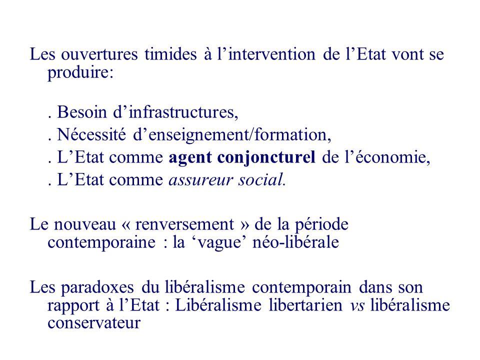 Libéralisme économique VVD/V D66/RV/ Spirit Conservatisme sociétal Libéralisme culturel PiS Verts SD Régulation étatique