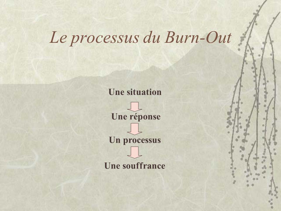 Burn-Out: Une situation Le choc de la réalité: –Malgré sa flamme –Malgré le fait quon se soit impliqué Les patients ne guérissent pas, voire meurent