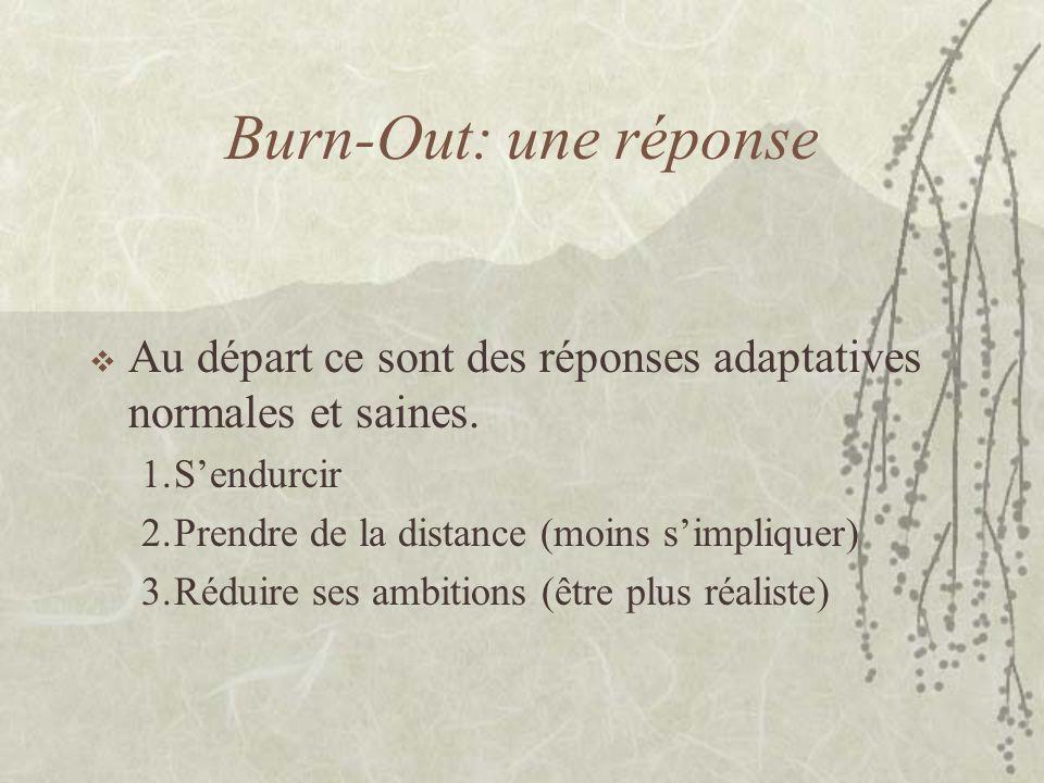 Burn-Out : un processus Une réponse: Une réponse: –Sendurcir –Moins simpliquer –Etre plus réaliste = Réponse adaptative normale Un processus: Un processus: –Epuisement des émotions –Déshumanisation des relations –Démotivation, mésestime de soi Le processus envahit peu à peu tous les domaines de vie