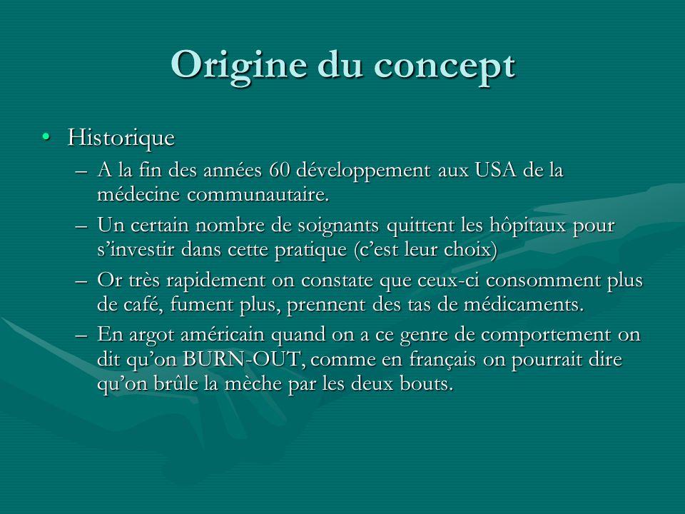 Origine du concept HistoriqueHistorique –A la fin des années 60 développement aux USA de la médecine communautaire.