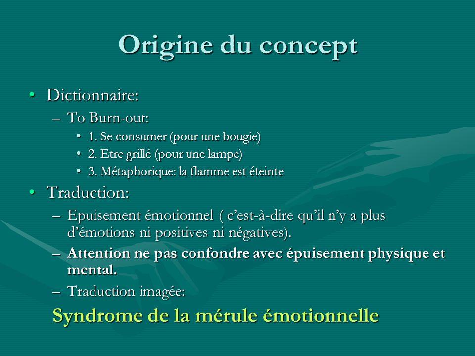 Origine du concept Dictionnaire:Dictionnaire: –To Burn-out: 1.