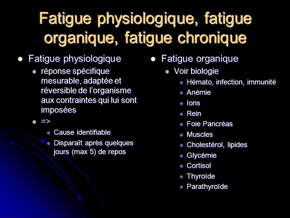 Fatigue physiologique, fatigue organique, fatigue chronique Fatigue physiologique Fatigue physiologique réponse spécifique mesurable, adaptée et réver