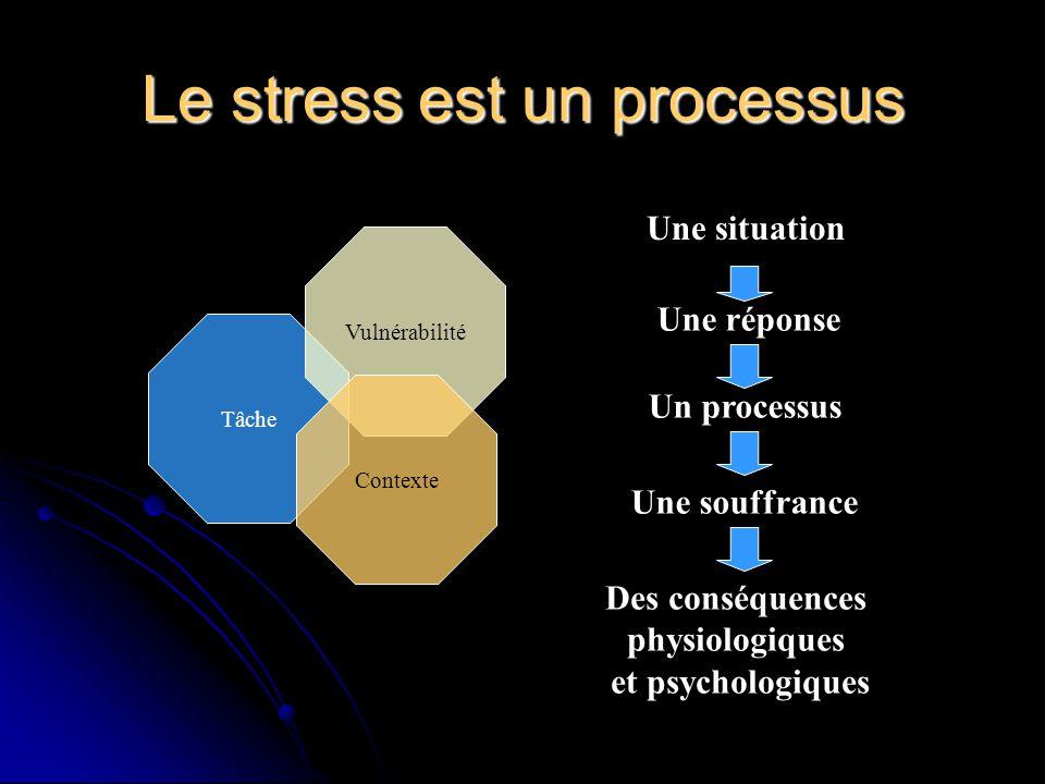 Le stress est un processus Une réponse Une situation Un processus Une souffrance Des conséquences physiologiques et psychologiques Tâche Vulnérabilité