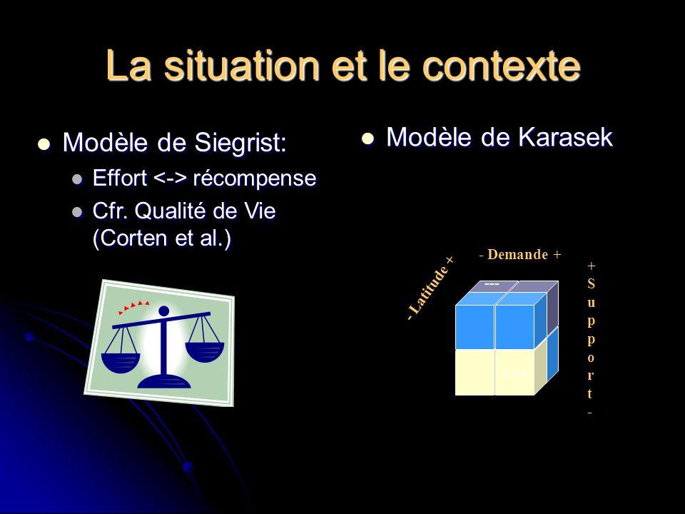 La situation et le contexte Modèle de Karasek Modèle de Karasek +++ - Demande + +Support-+Support- - Latitude + --- Modèle de Siegrist: Modèle de Sieg