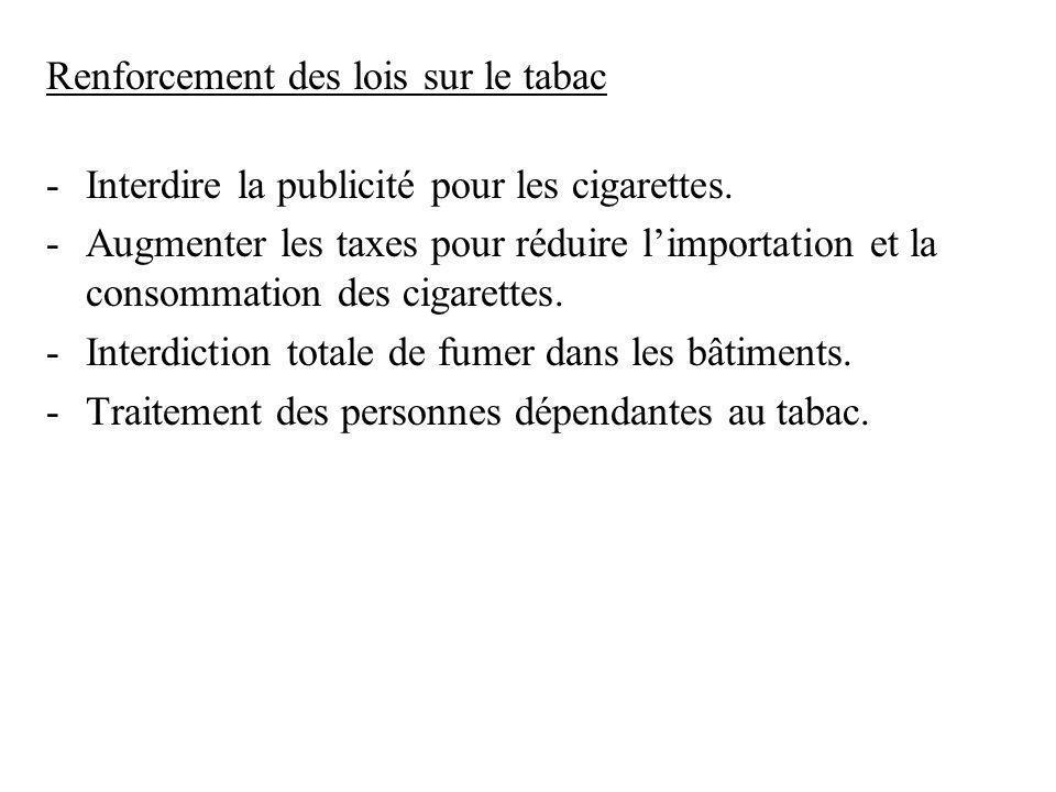 Renforcement des lois sur le tabac -Interdire la publicité pour les cigarettes. -Augmenter les taxes pour réduire limportation et la consommation des