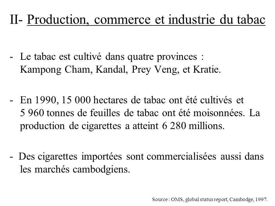 II- Production, commerce et industrie du tabac -Le tabac est cultivé dans quatre provinces : Kampong Cham, Kandal, Prey Veng, et Kratie. -En 1990, 15