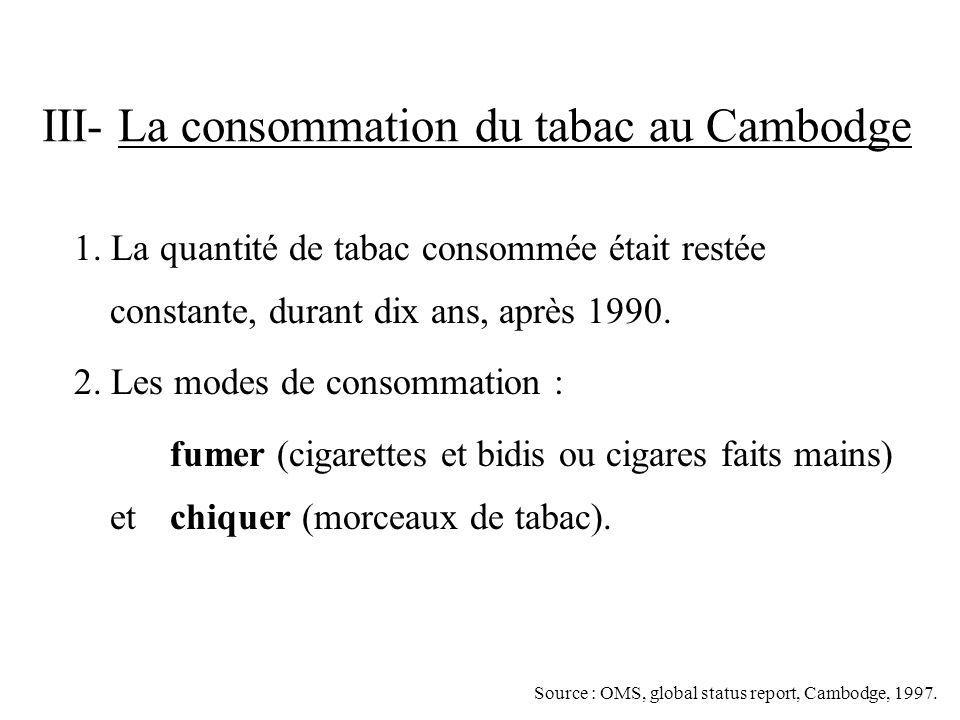 III- La consommation du tabac au Cambodge 1. La quantité de tabac consommée était restée constante, durant dix ans, après 1990. 2. Les modes de consom