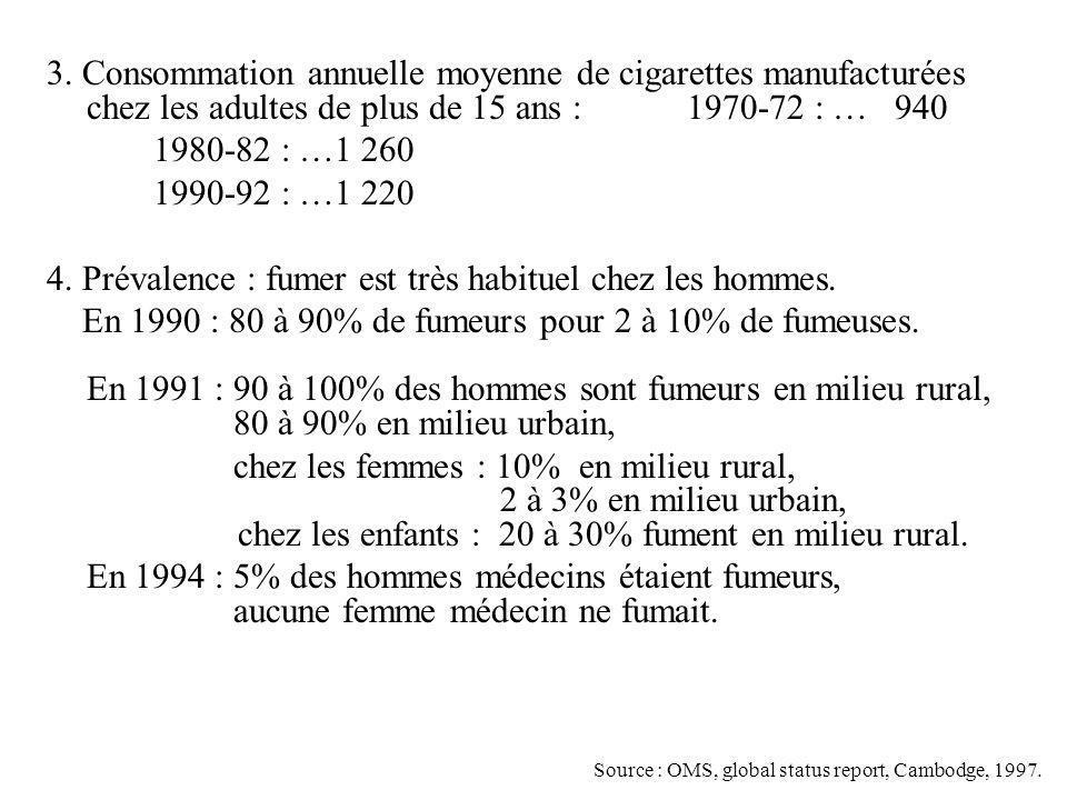 3. Consommation annuelle moyenne de cigarettes manufacturées chez les adultes de plus de 15 ans : 1970-72 : … 940 1980-82 : …1 260 1990-92 : …1 220 4.