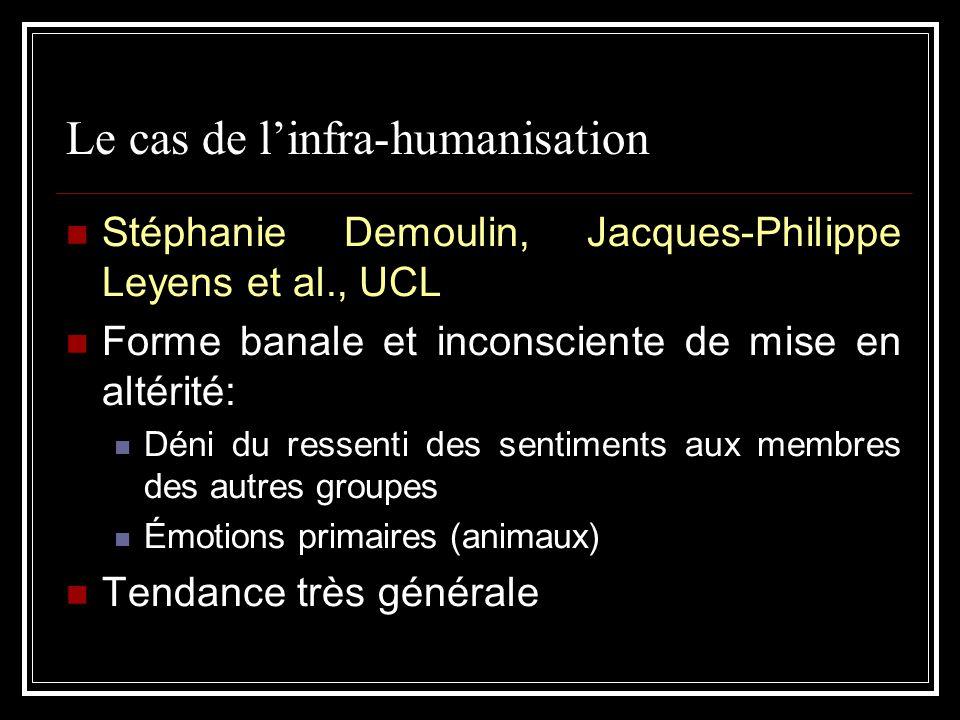Le cas de linfra-humanisation Stéphanie Demoulin, Jacques-Philippe Leyens et al., UCL Forme banale et inconsciente de mise en altérité: Déni du ressen
