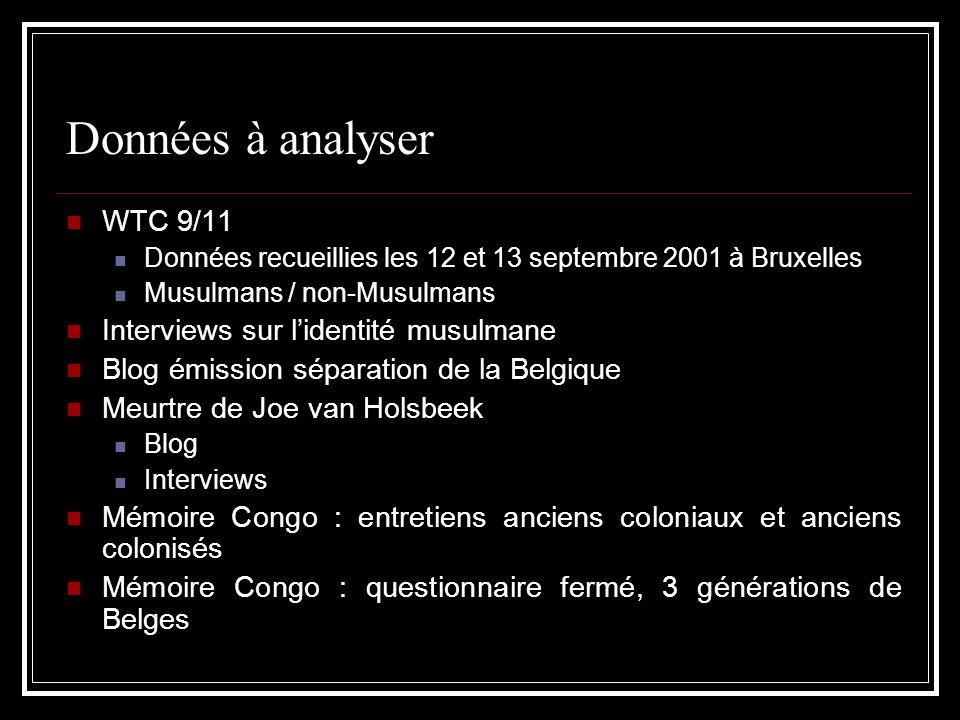 Données à analyser WTC 9/11 Données recueillies les 12 et 13 septembre 2001 à Bruxelles Musulmans / non-Musulmans Interviews sur lidentité musulmane B