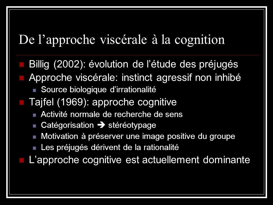 De lapproche viscérale à la cognition Billig (2002): évolution de létude des préjugés Approche viscérale: instinct agressif non inhibé Source biologiq