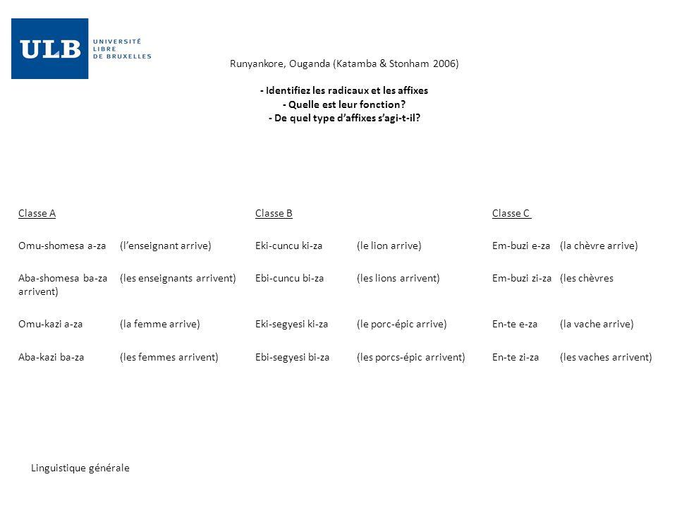 Runyankore, Ouganda (Katamba & Stonham 2006) - Identifiez les radicaux et les affixes - Quelle est leur fonction? - De quel type daffixes sagi-t-il? L