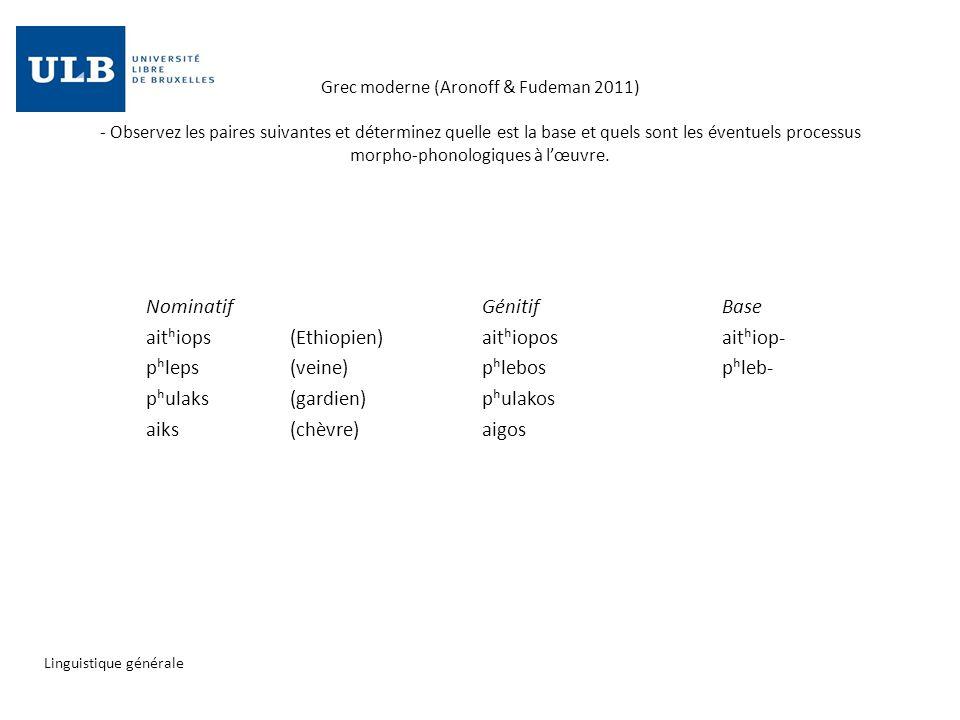 Grec moderne (Aronoff & Fudeman 2011) - Observez les paires suivantes et déterminez quelle est la base et quels sont les éventuels processus morpho-ph