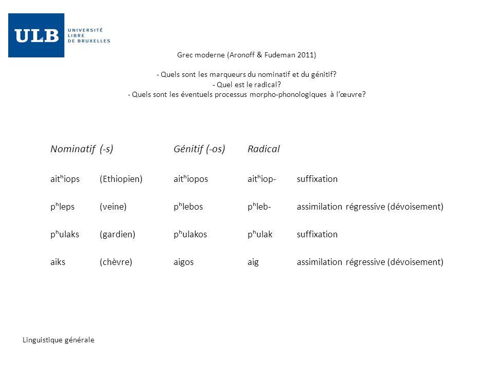 Grec moderne (Aronoff & Fudeman 2011) - Quels sont les marqueurs du nominatif et du génitif? - Quel est le radical? - Quels sont les éventuels process