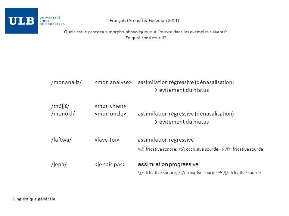 Français (Aronoff & Fudeman 2011) - Quels est le processus morpho-phonologique à lœuvre dans les exemples suivants? - En quoi consiste-t-il? Linguisti