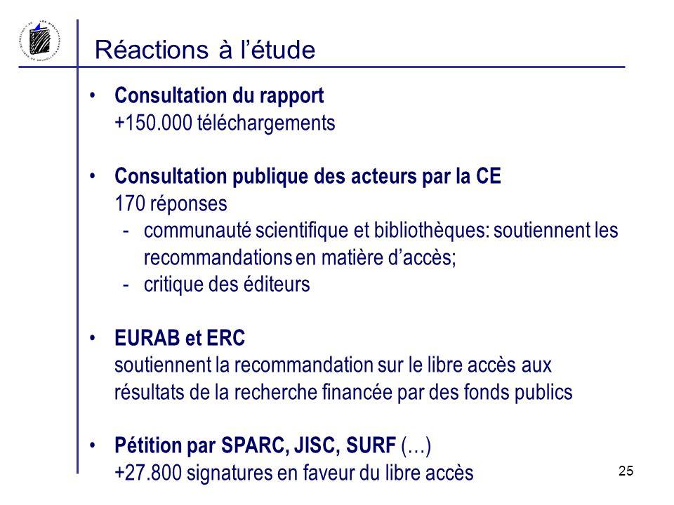 Réactions à létude Consultation du rapport +150.000 téléchargements Consultation publique des acteurs par la CE 170 réponses -communauté scientifique et bibliothèques: soutiennent les recommandations en matière daccès; -critique des éditeurs EURAB et ERC soutiennent la recommandation sur le libre accès aux résultats de la recherche financée par des fonds publics Pétition par SPARC, JISC, SURF (…) +27.800 signatures en faveur du libre accès 25