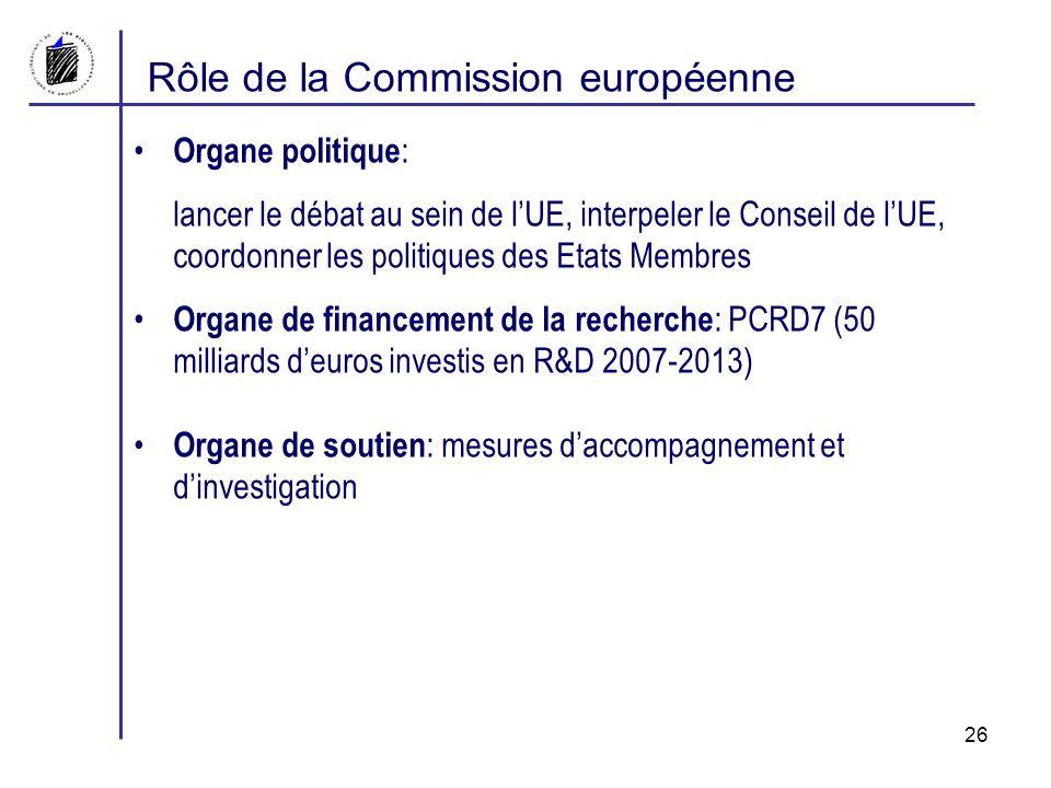 Rôle de la Commission européenne Organe politique : lancer le débat au sein de lUE, interpeler le Conseil de lUE, coordonner les politiques des Etats Membres Organe de financement de la recherche : PCRD7 (50 milliards deuros investis en R&D 2007-2013) Organe de soutien : mesures daccompagnement et dinvestigation 26
