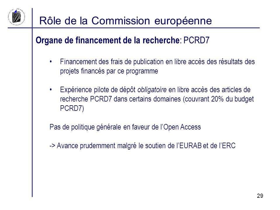 Rôle de la Commission européenne Organe de financement de la recherche : PCRD7 Financement des frais de publication en libre accès des résultats des projets financés par ce programme Expérience pilote de dépôt obligatoire en libre accès des articles de recherche PCRD7 dans certains domaines (couvrant 20% du budget PCRD7) Pas de politique générale en faveur de lOpen Access -> Avance prudemment malgré le soutien de lEURAB et de lERC 29
