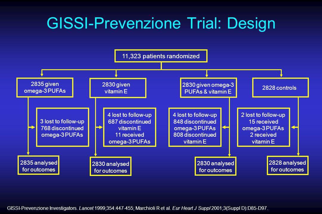 GISSI-Prevenzione Investigators.Lancet 1999;354:447-455; Marchioli R et al.