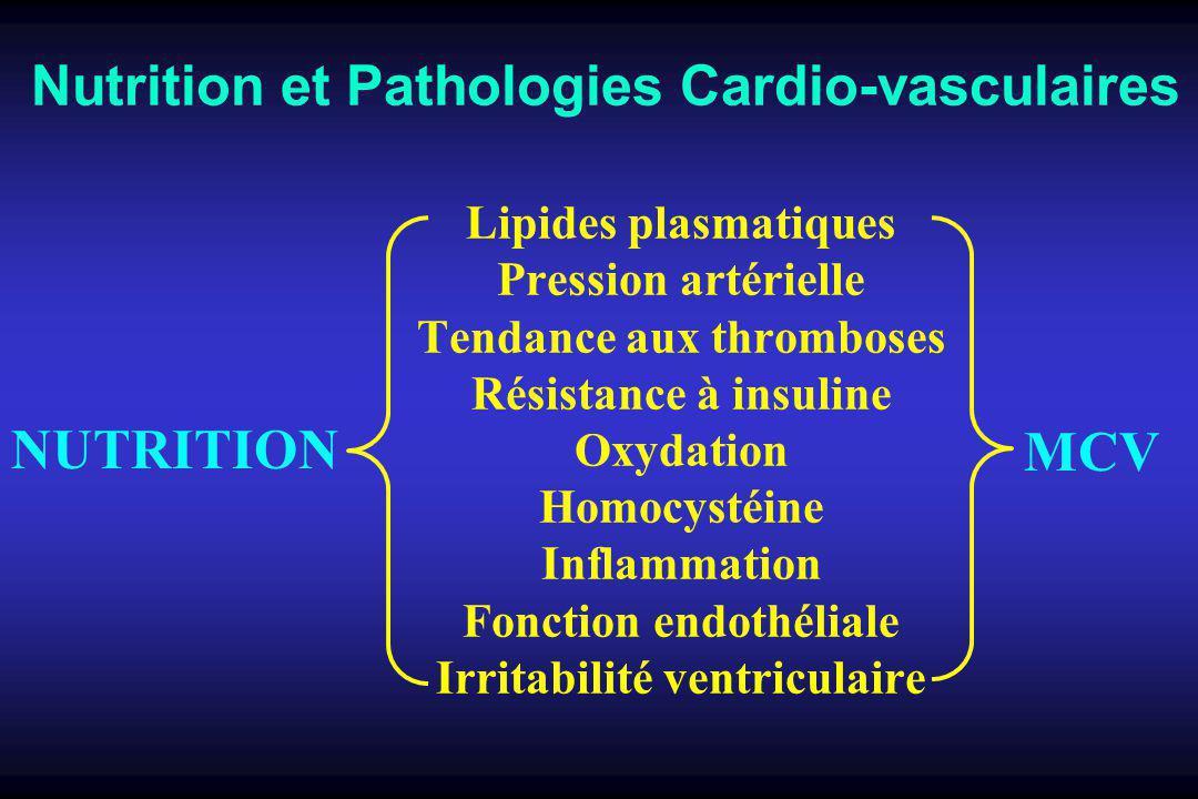 Lipides plasmatiques Pression artérielle Tendance aux thromboses Résistance à insuline Oxydation Homocystéine Inflammation Fonction endothéliale Irritabilité ventriculaire NUTRITION MCV Nutrition et Pathologies Cardio-vasculaires