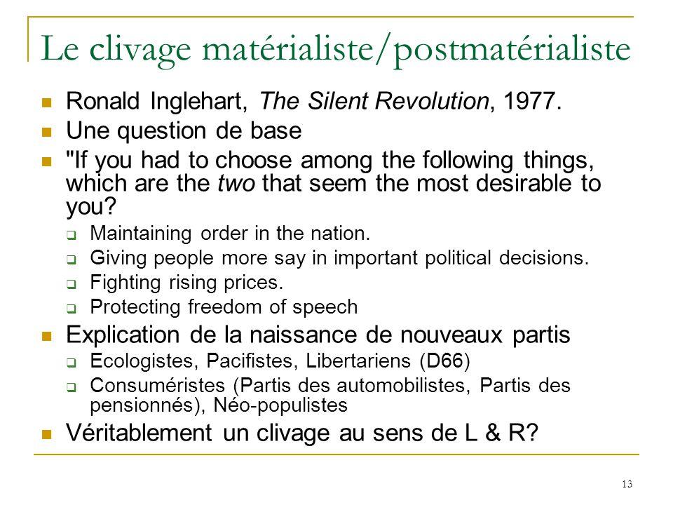 13 Le clivage matérialiste/postmatérialiste Ronald Inglehart, The Silent Revolution, 1977.
