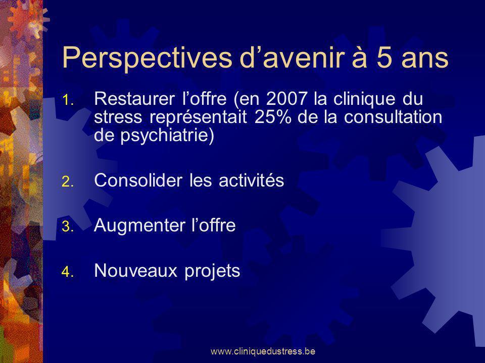 www.cliniquedustress.be Perspectives davenir à 5 ans 1. Restaurer loffre (en 2007 la clinique du stress représentait 25% de la consultation de psychia