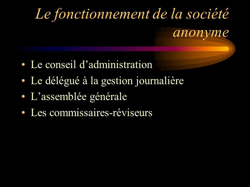 Le fonctionnement de la société anonyme Le conseil dadministration Le délégué à la gestion journalière Lassemblée générale Les commissaires-réviseurs