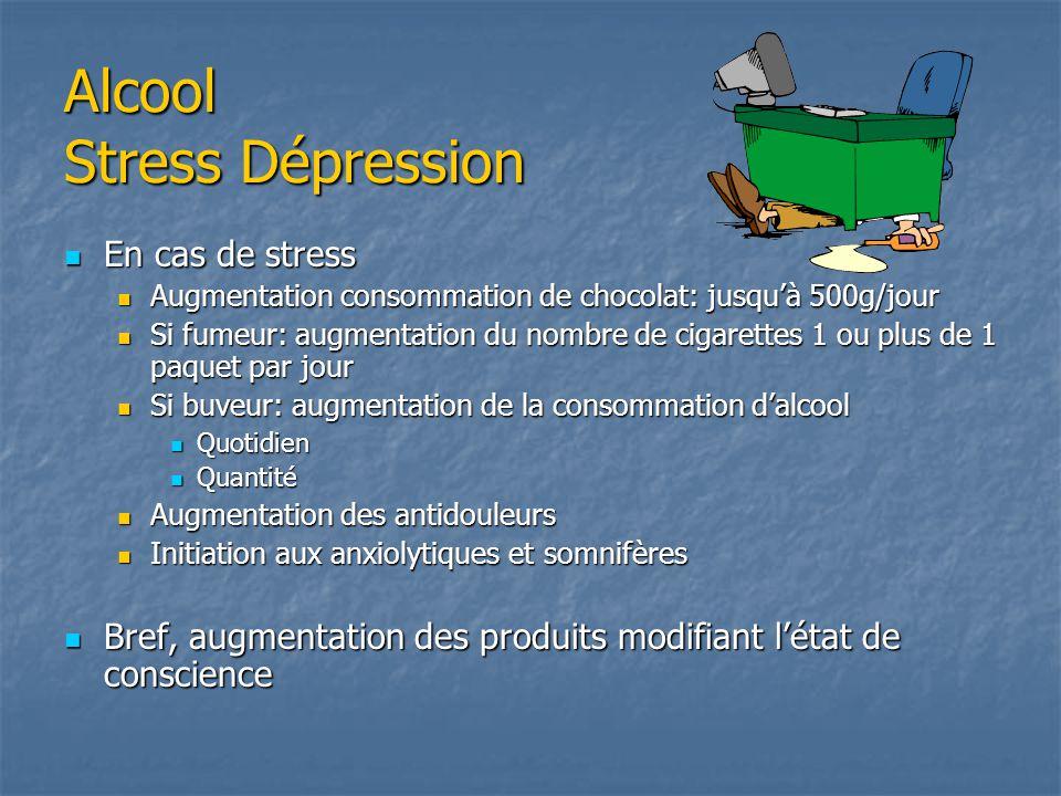 Alcool Stress Dépression En cas de stress En cas de stress Augmentation consommation de chocolat: jusquà 500g/jour Augmentation consommation de chocol