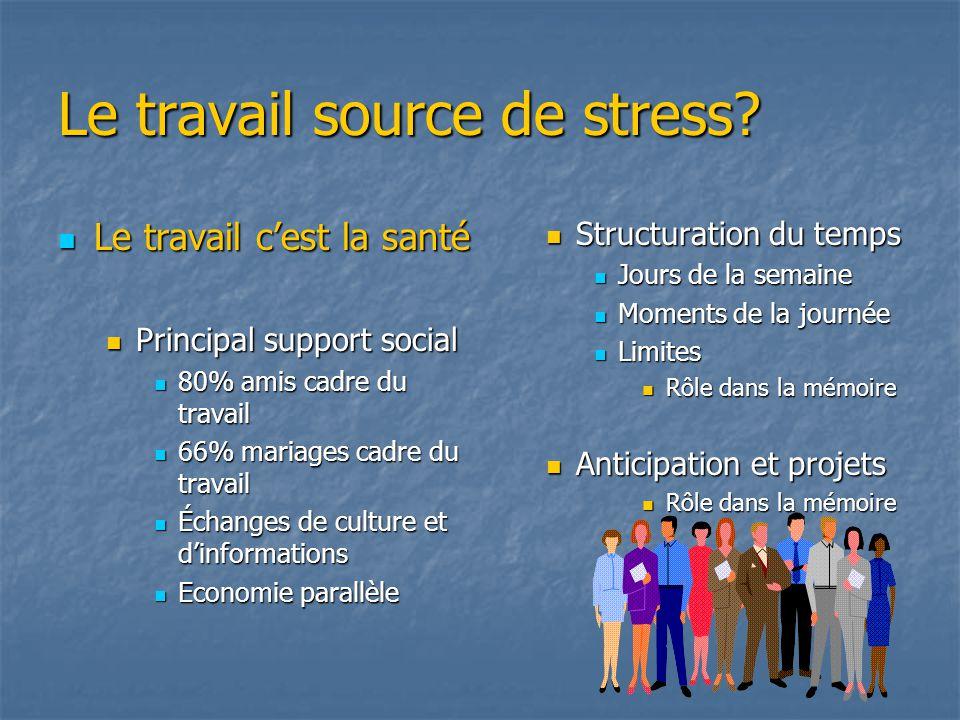 Le travail source de stress? Le travail cest la santé Le travail cest la santé Principal support social Principal support social 80% amis cadre du tra