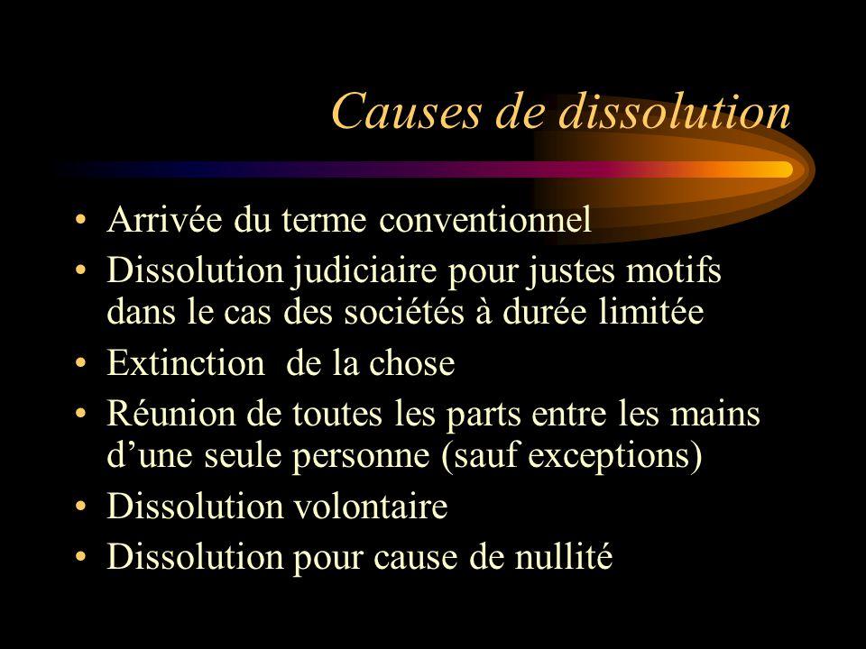 Causes de dissolution Arrivée du terme conventionnel Dissolution judiciaire pour justes motifs dans le cas des sociétés à durée limitée Extinction de