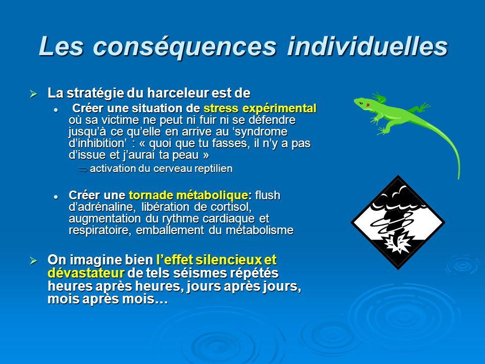 Les conséquences individuelles La stratégie du harceleur est de La stratégie du harceleur est de Créer une situation de stress expérimental où sa vict