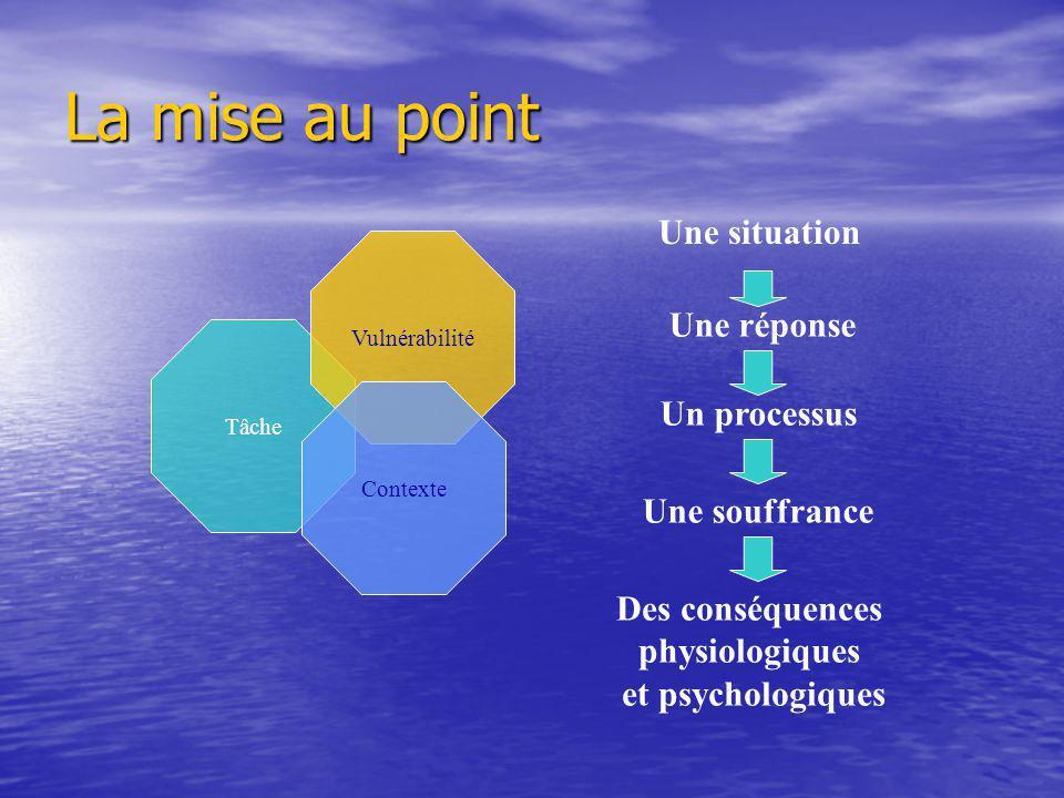 La mise au point Une réponse Une situation Un processus Une souffrance Des conséquences physiologiques et psychologiques Tâche Vulnérabilité Contexte