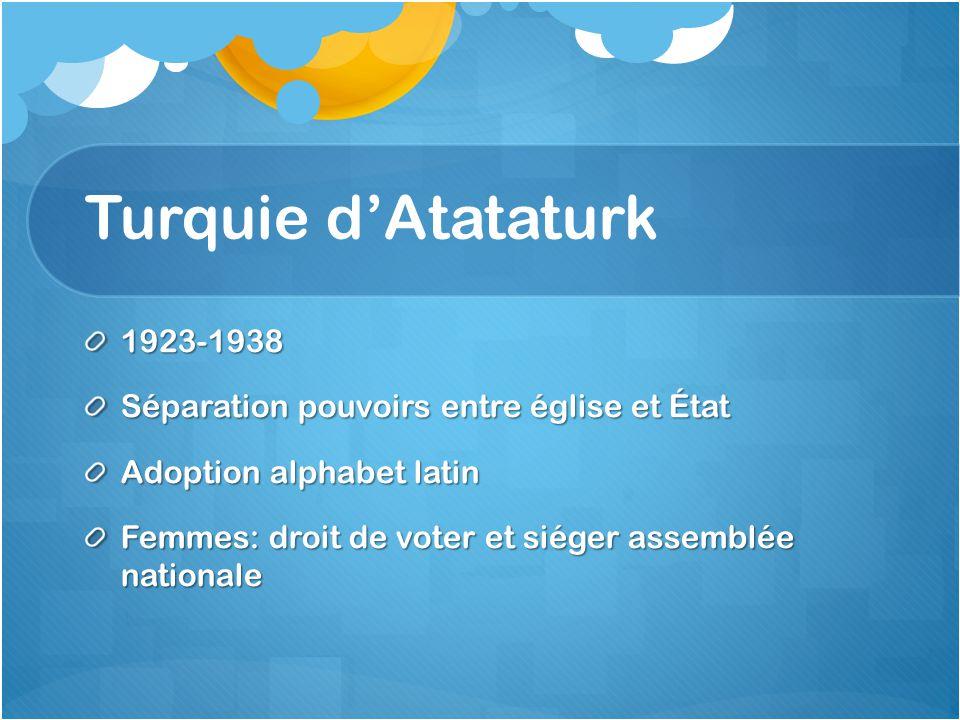 Turquie dAtataturk 1923-1938 Séparation pouvoirs entre église et État Adoption alphabet latin Femmes: droit de voter et siéger assemblée nationale