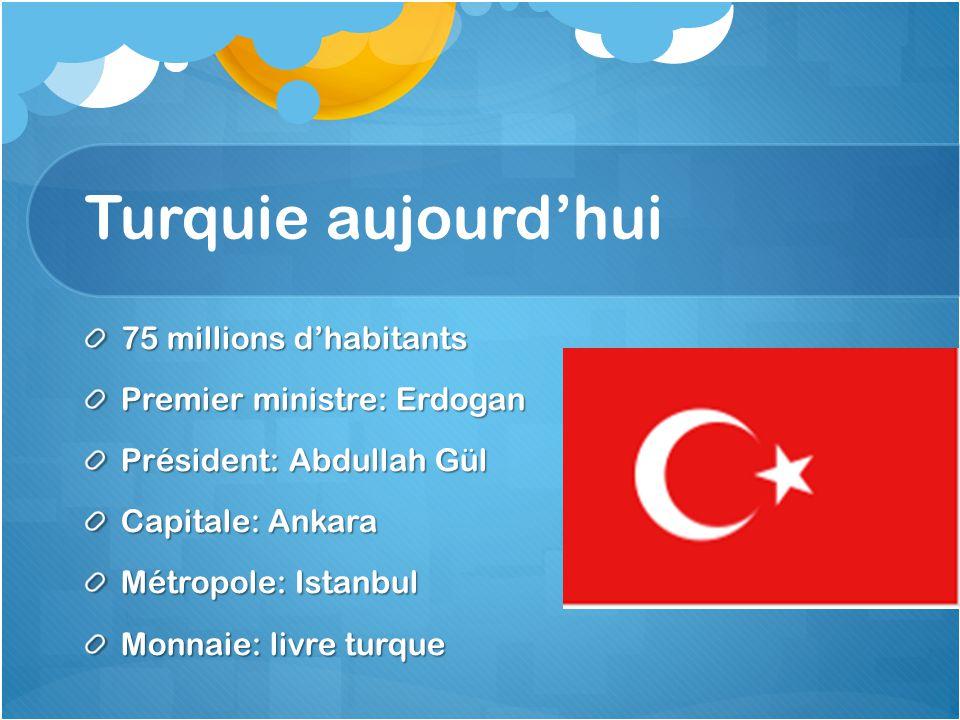 Turquie aujourdhui 75 millions dhabitants Premier ministre: Erdogan Président: Abdullah Gül Capitale: Ankara Métropole: Istanbul Monnaie: livre turque
