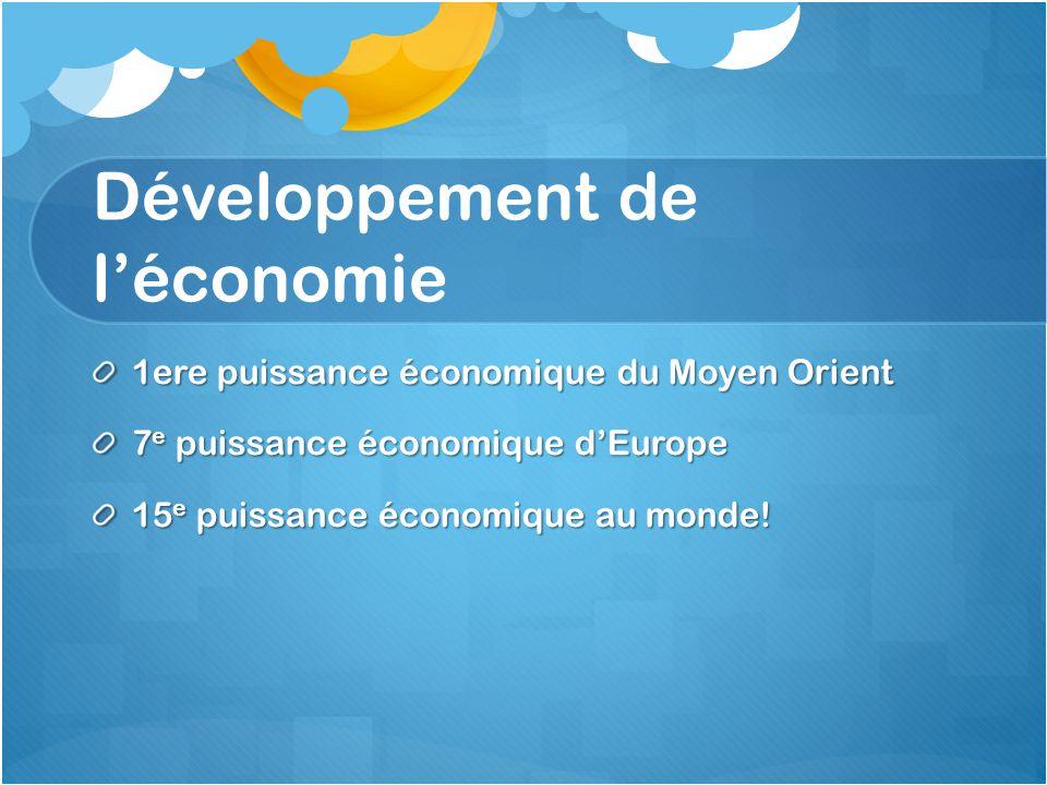 Développement de léconomie 1ere puissance économique du Moyen Orient 7 e puissance économique dEurope 15 e puissance économique au monde!