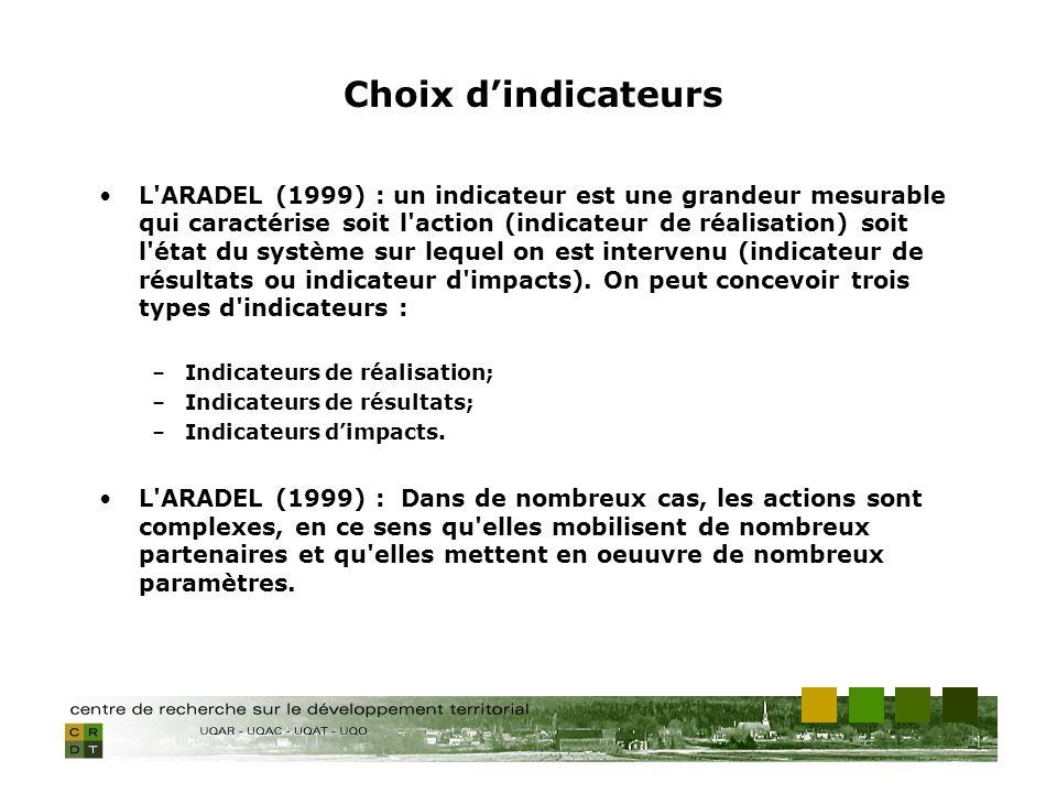 L ARADEL (1999) : un indicateur est une grandeur mesurable qui caractérise soit l action (indicateur de réalisation) soit l état du système sur lequel on est intervenu (indicateur de résultats ou indicateur d impacts).