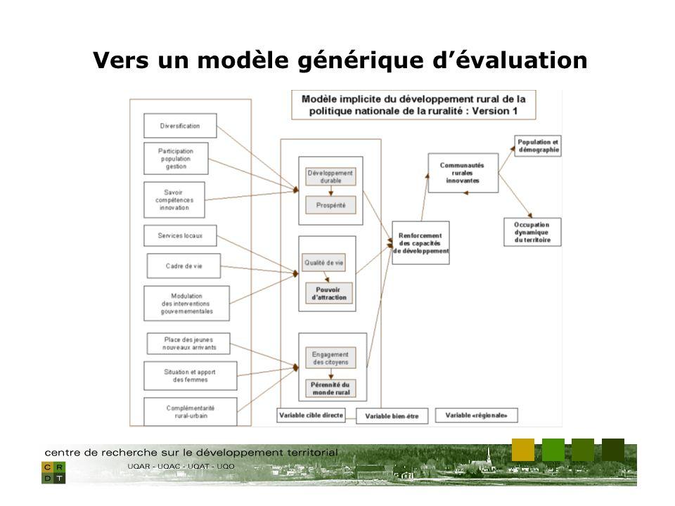 Vers un modèle générique dévaluation