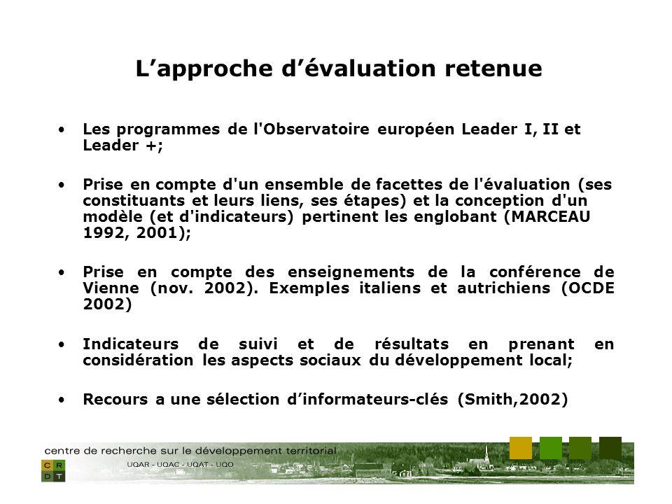 Les programmes de l Observatoire européen Leader I, II et Leader +; Prise en compte d un ensemble de facettes de l évaluation (ses constituants et leurs liens, ses étapes) et la conception d un modèle (et d indicateurs) pertinent les englobant (MARCEAU 1992, 2001); Prise en compte des enseignements de la conférence de Vienne (nov.