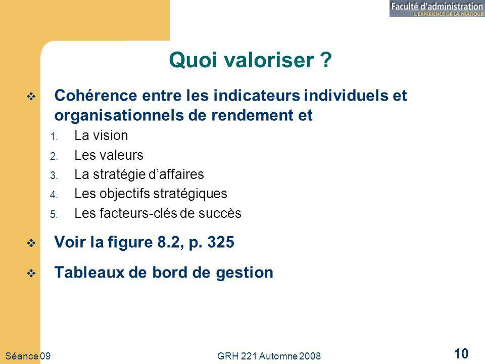 Séance 09 GRH 221 Automne 2008 10 Quoi valoriser ? Cohérence entre les indicateurs individuels et organisationnels de rendement et 1. La vision 2. Les