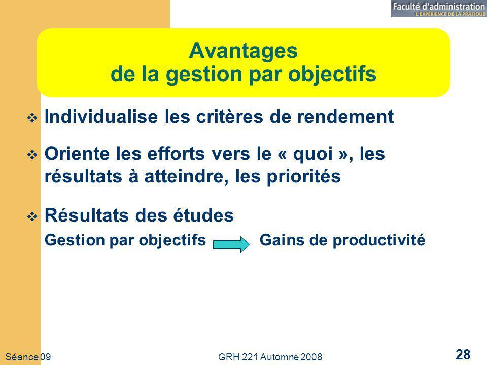 Séance 09 GRH 221 Automne 2008 28 Avantages de la gestion par objectifs Individualise les critères de rendement Oriente les efforts vers le « quoi », les résultats à atteindre, les priorités Résultats des études Gestion par objectifs Gains de productivité